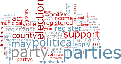 five functions of political parties